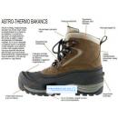Cormoran Astro Thermo Cipő 40-es